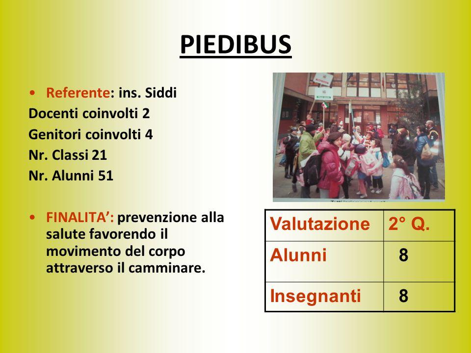 PIEDIBUS Valutazione 2° Q. Alunni 8 Insegnanti Referente: ins. Siddi