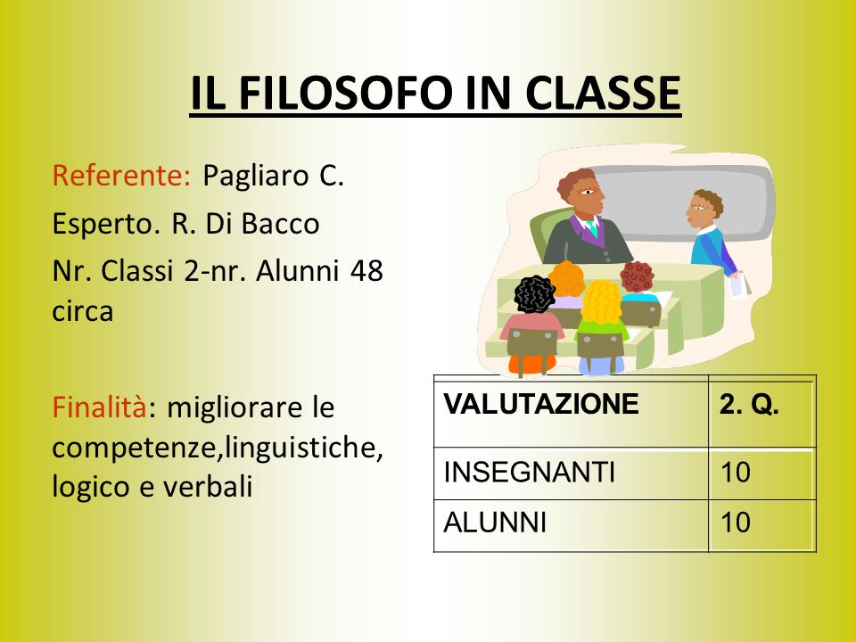 IL FILOSOFO IN CLASSE Referente: Pagliaro C. Esperto. R. Di Bacco