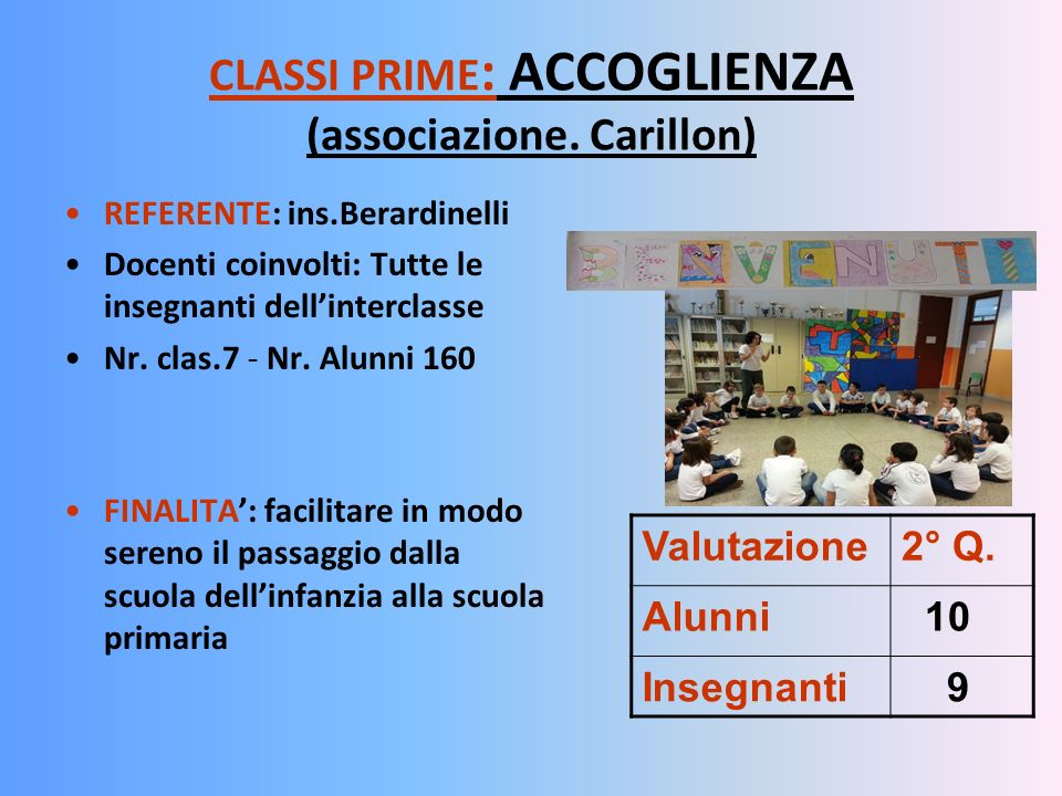 CLASSI PRIME: ACCOGLIENZA (associazione. Carillon)