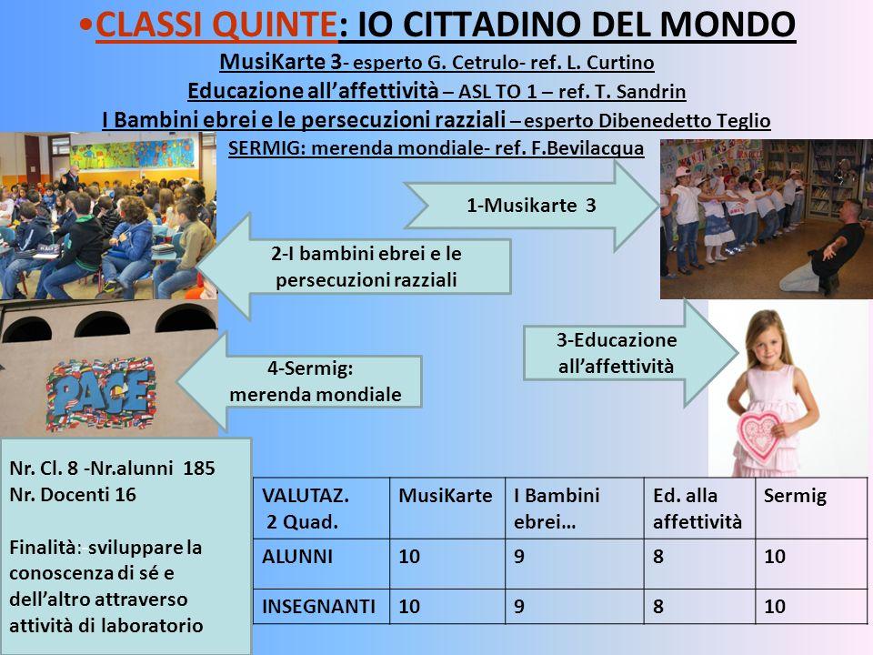 CLASSI QUINTE: IO CITTADINO DEL MONDO MusiKarte 3- esperto G