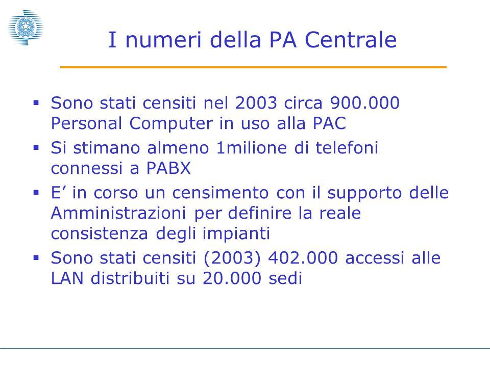 I numeri della PA Centrale