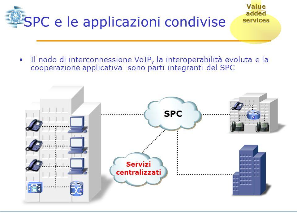 SPC e le applicazioni condivise