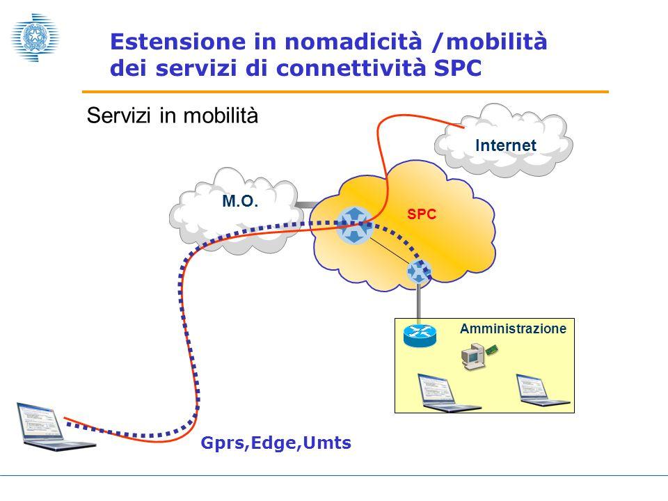 Estensione in nomadicità /mobilità dei servizi di connettività SPC