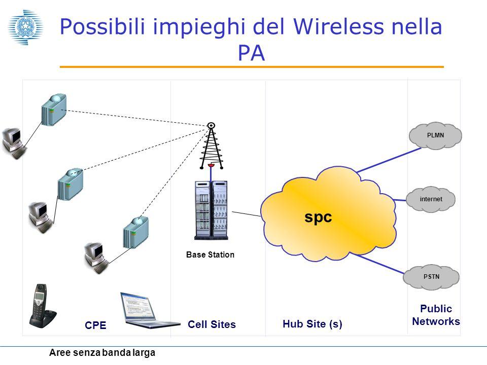 Possibili impieghi del Wireless nella PA
