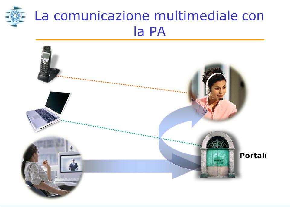 La comunicazione multimediale con la PA
