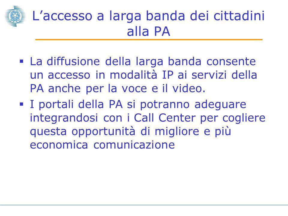 L'accesso a larga banda dei cittadini alla PA