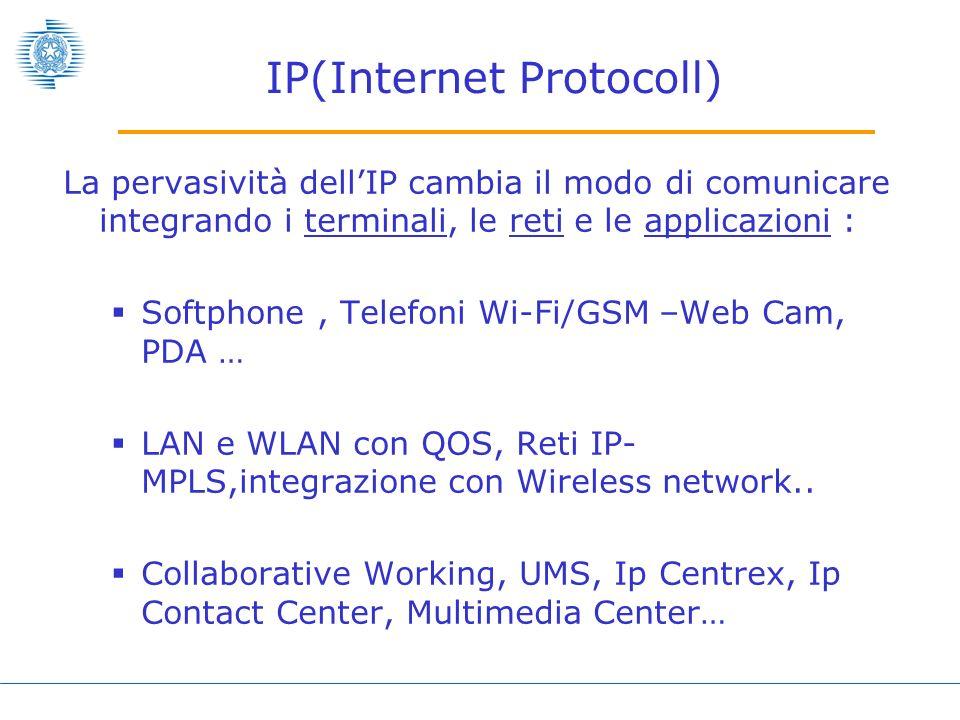 IP(Internet Protocoll)
