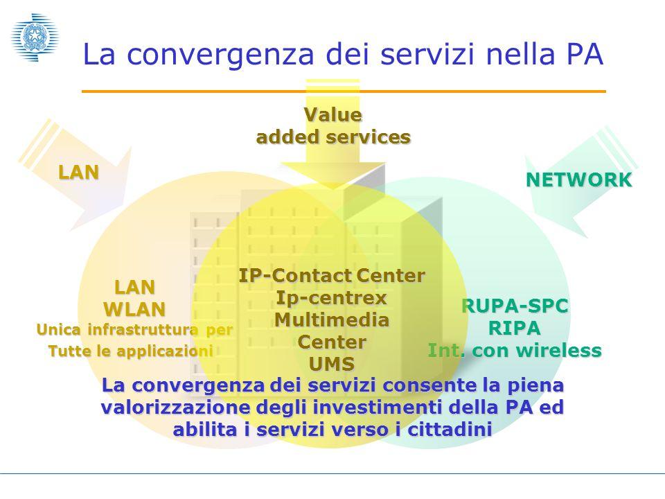La convergenza dei servizi nella PA