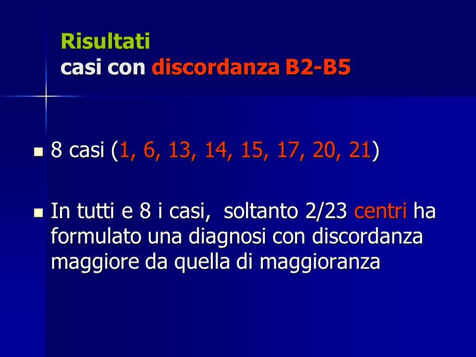 Risultati casi con discordanza B2-B5
