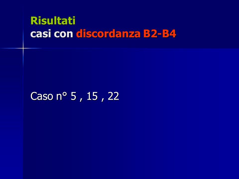 Risultati casi con discordanza B2-B4