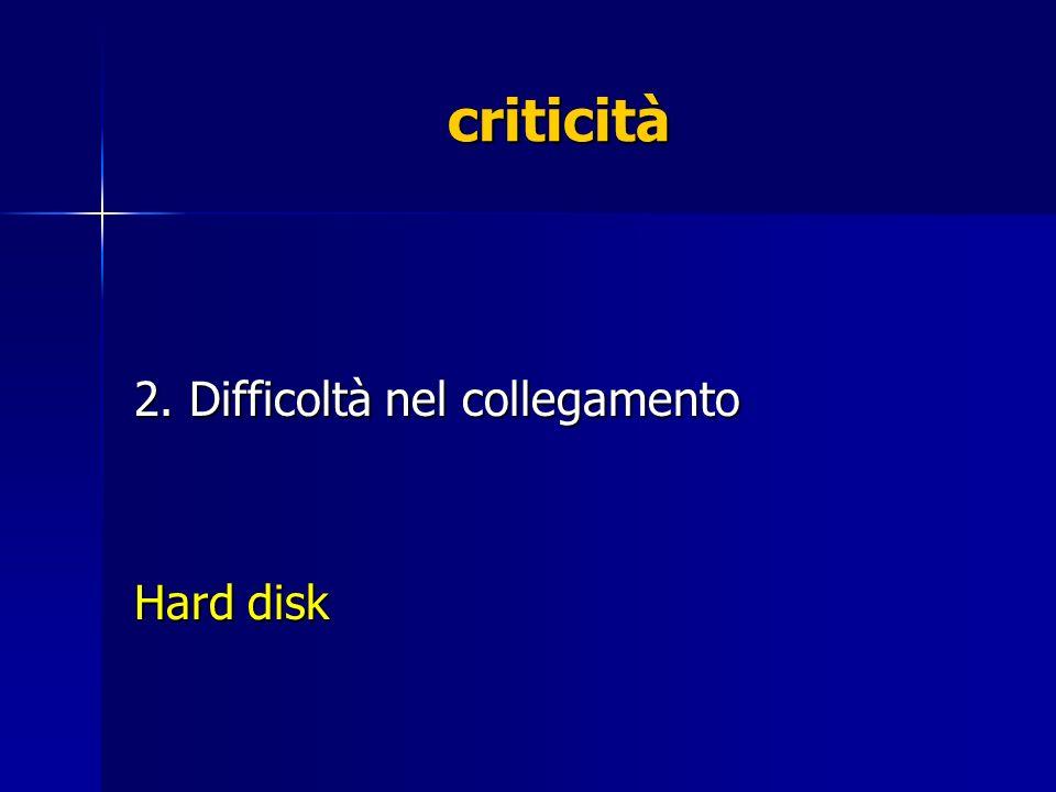 criticità 2. Difficoltà nel collegamento Hard disk