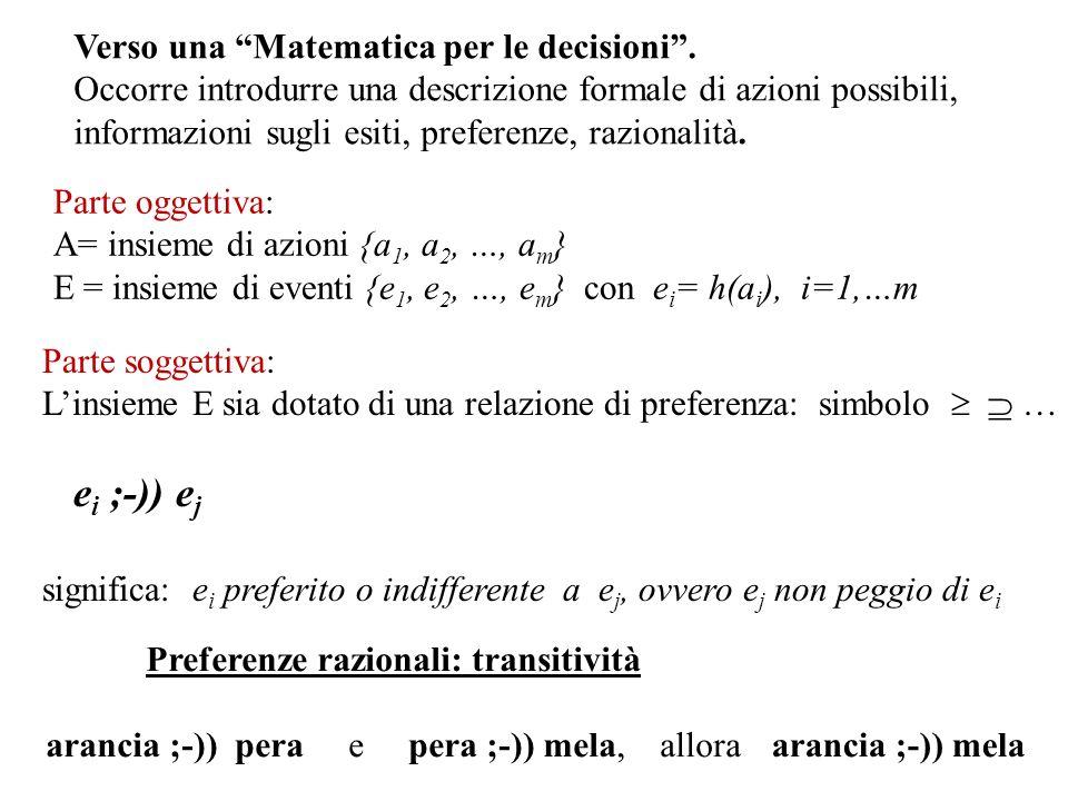 Preferenze razionali: transitività