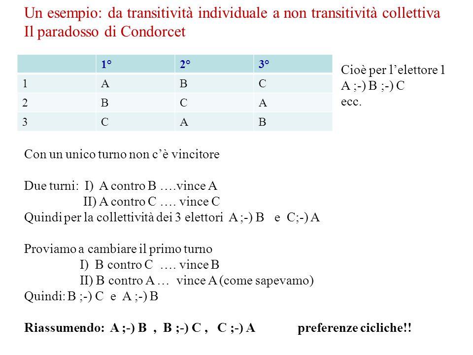 Un esempio: da transitività individuale a non transitività collettiva