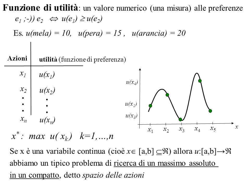 Es. u(mela) = 10, u(pera) = 15 , u(arancia) = 20
