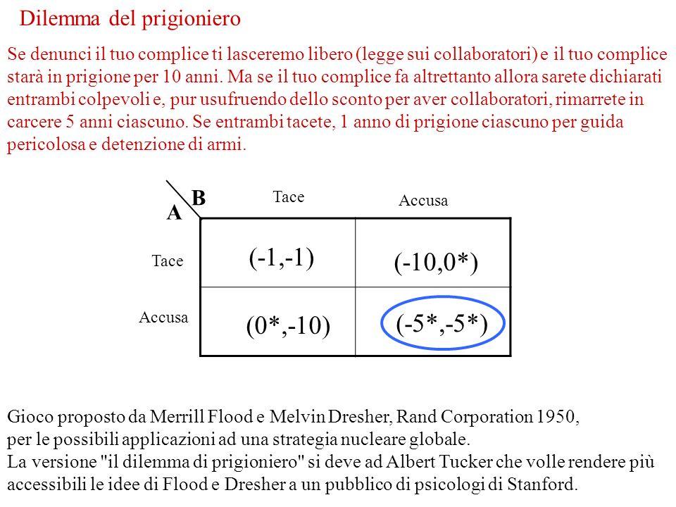 (-1,-1) (-10,0*) (0*,-10) (-5*,-5*) Dilemma del prigioniero B A