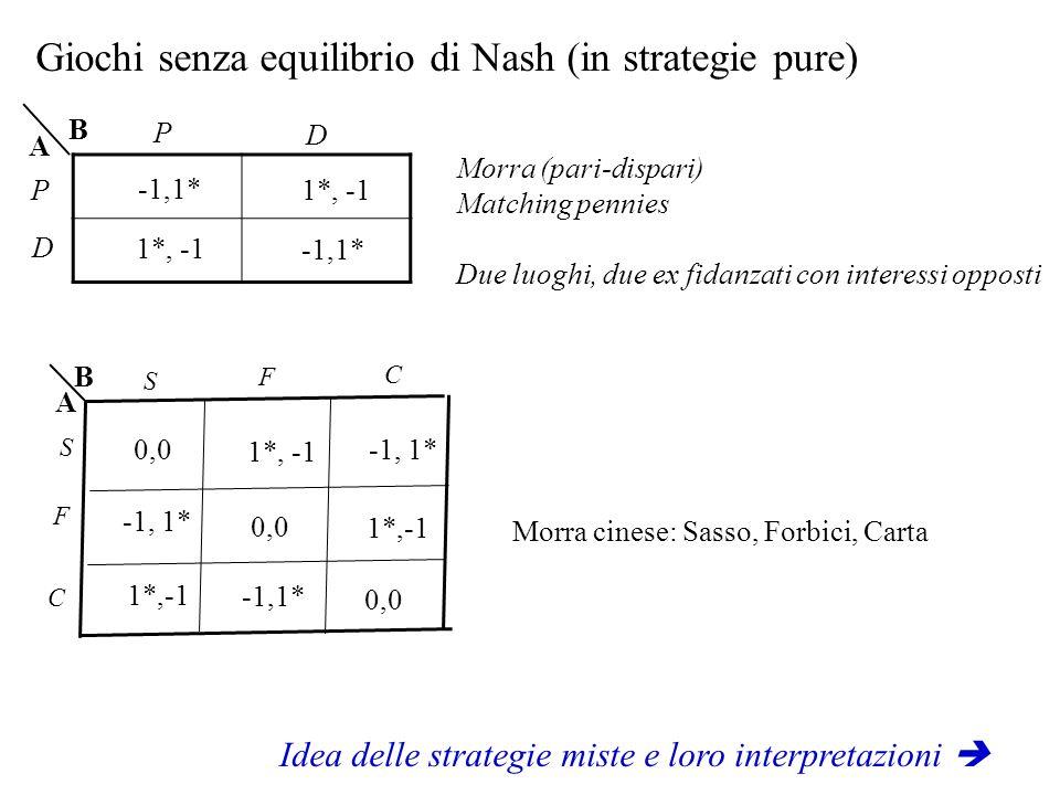 Idea delle strategie miste e loro interpretazioni 