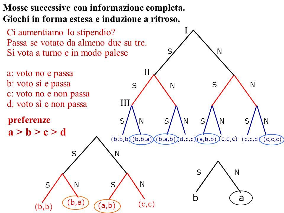 a > b > c > d Mosse successive con informazione completa.
