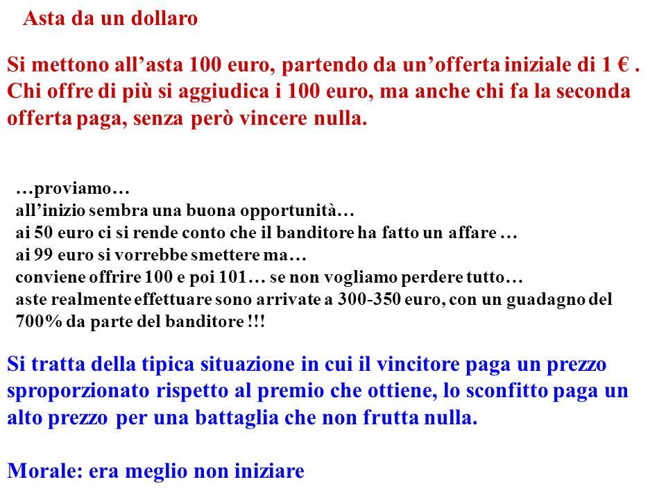 Si mettono all'asta 100 euro, partendo da un'offerta iniziale di 1 € .