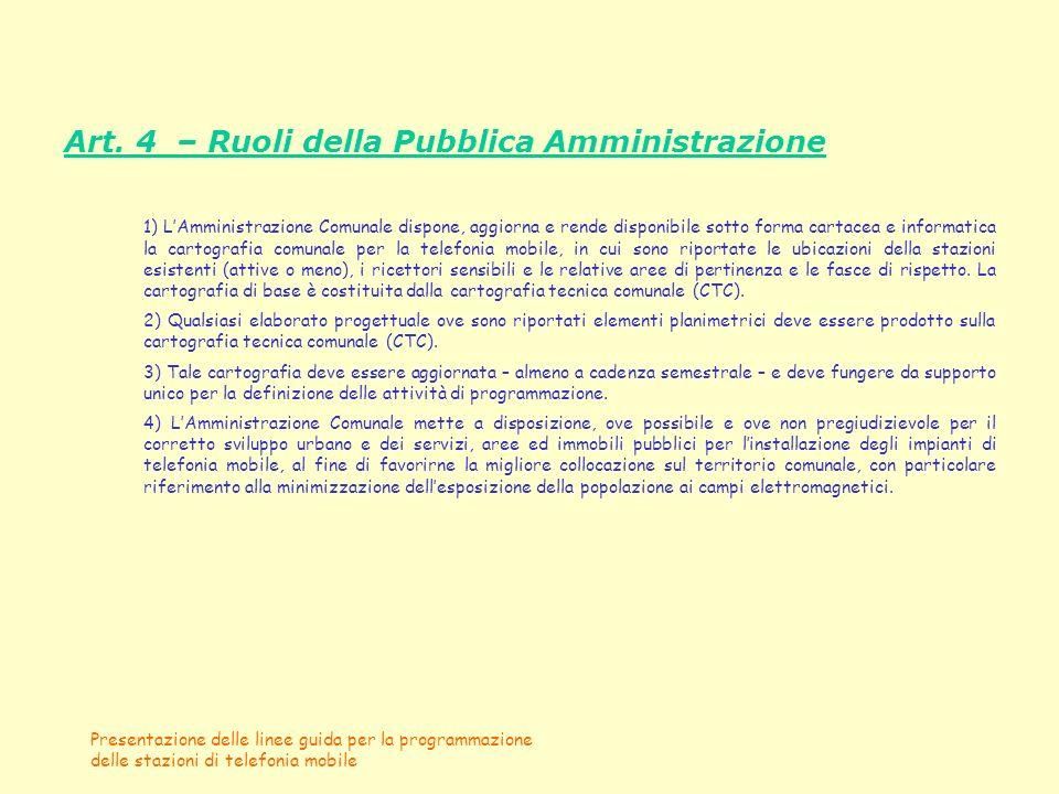 Art. 4 – Ruoli della Pubblica Amministrazione