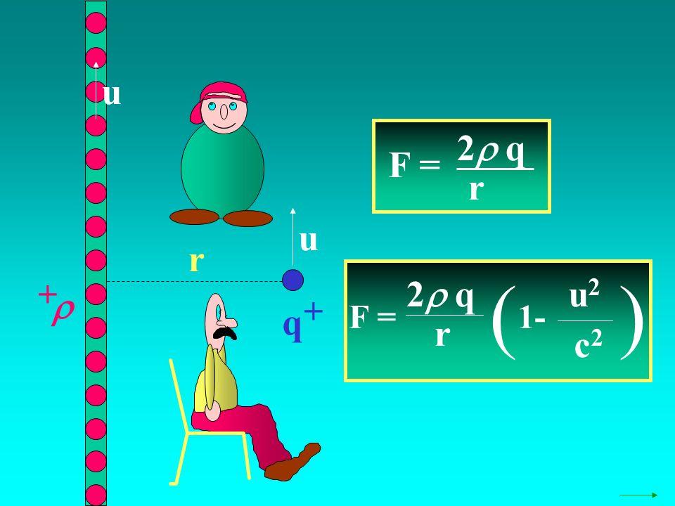 u 2q F = r u r ( ) + 2q u2  + q F = 1- r c2