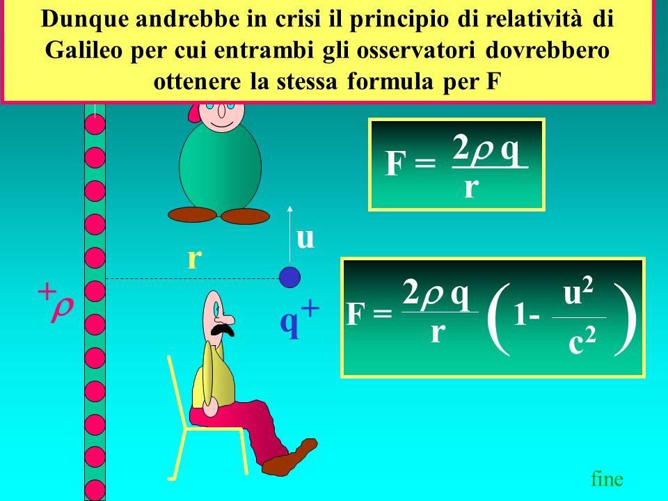 ( ) u 2q F = r u r 2q u2  q r c2 + + F = 1-