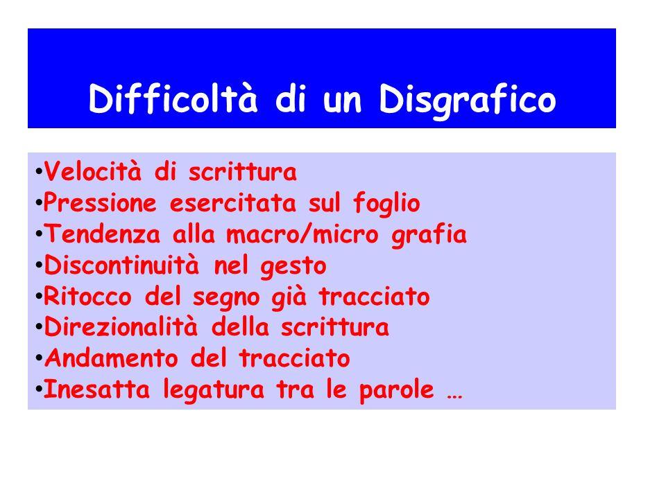 Difficoltà di un Disgrafico