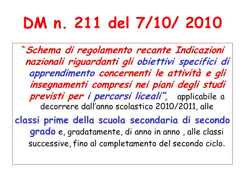 DM n. 211 del 7/10/ 2010