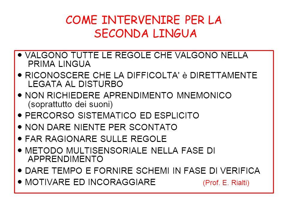COME INTERVENIRE PER LA SECONDA LINGUA