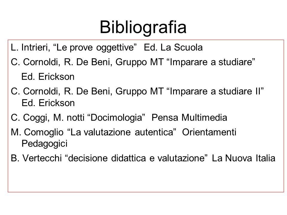 Bibliografia L. Intrieri, Le prove oggettive Ed. La Scuola