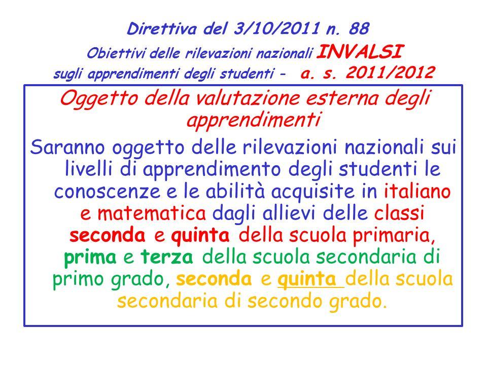 Direttiva del 3/10/2011 n. 88 Obiettivi delle rilevazioni nazionali INVALSI sugli apprendimenti degli studenti - a. s. 2011/2012