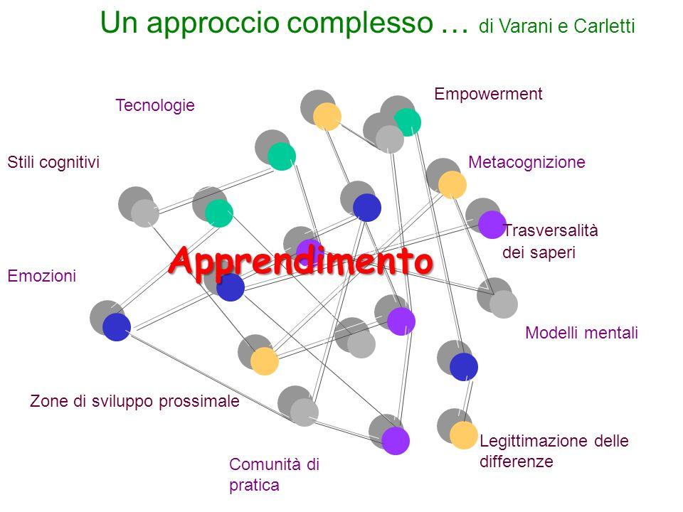 Un approccio complesso … di Varani e Carletti