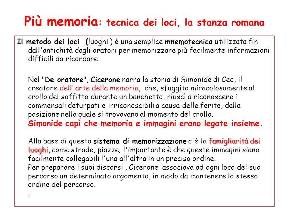 Più memoria: tecnica dei loci, la stanza romana