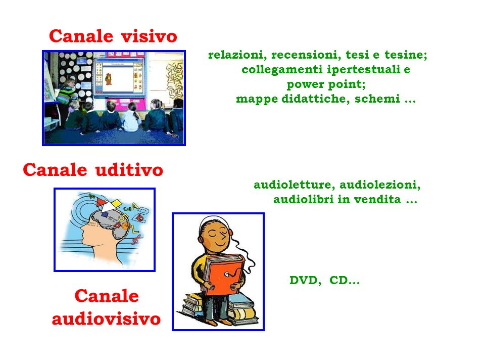 Canale uditivo Canale audiovisivo