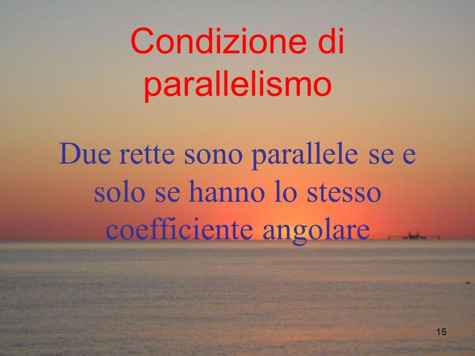 Condizione di parallelismo