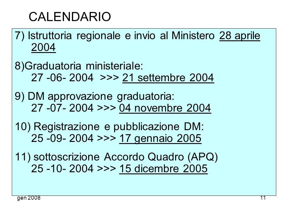 CALENDARIO 7) Istruttoria regionale e invio al Ministero 28 aprile 2004.