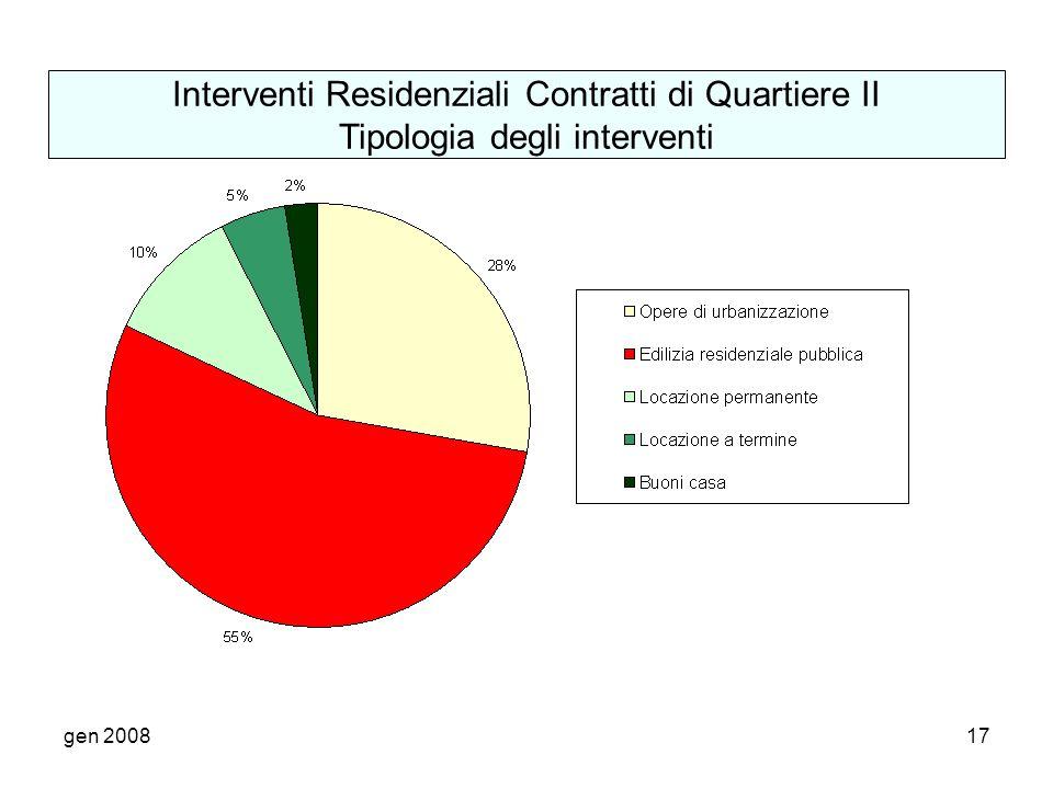 Interventi Residenziali Contratti di Quartiere II