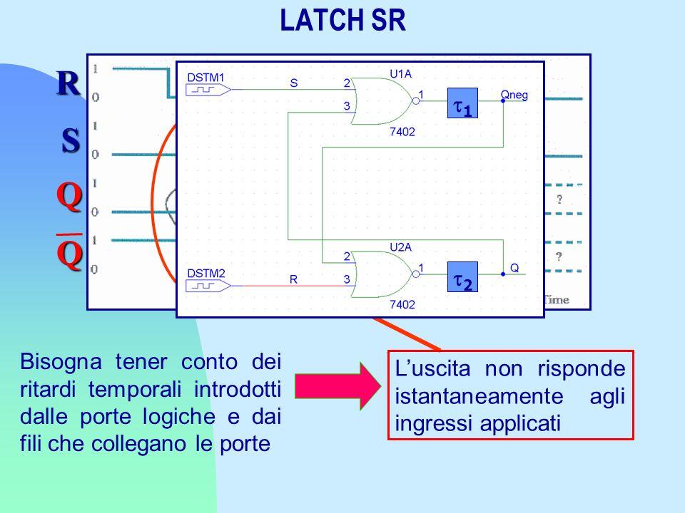 LATCH SR R. 1. 2. S. Q. Q. Bisogna tener conto dei ritardi temporali introdotti dalle porte logiche e dai fili che collegano le porte.