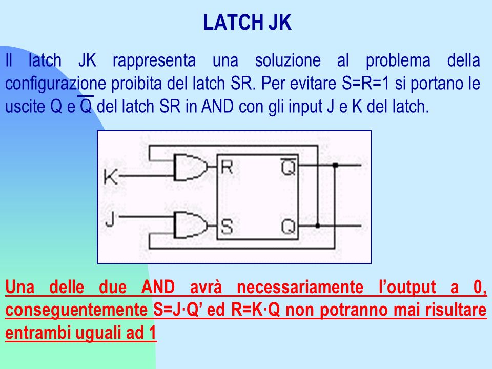 LATCH JK