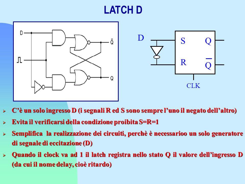 LATCH D S. R. CLK. D. Q. C'è un solo ingresso D (i segnali R ed S sono sempre l'uno il negato dell'altro)