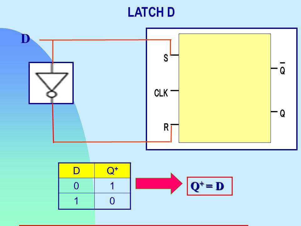 LATCH D D D Q+ 1 Q+ = D