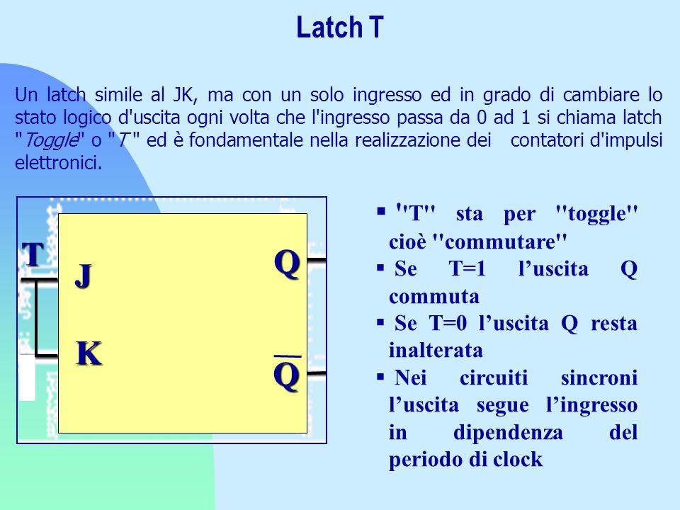 T Q J K Q Latch T T sta per toggle cioè commutare