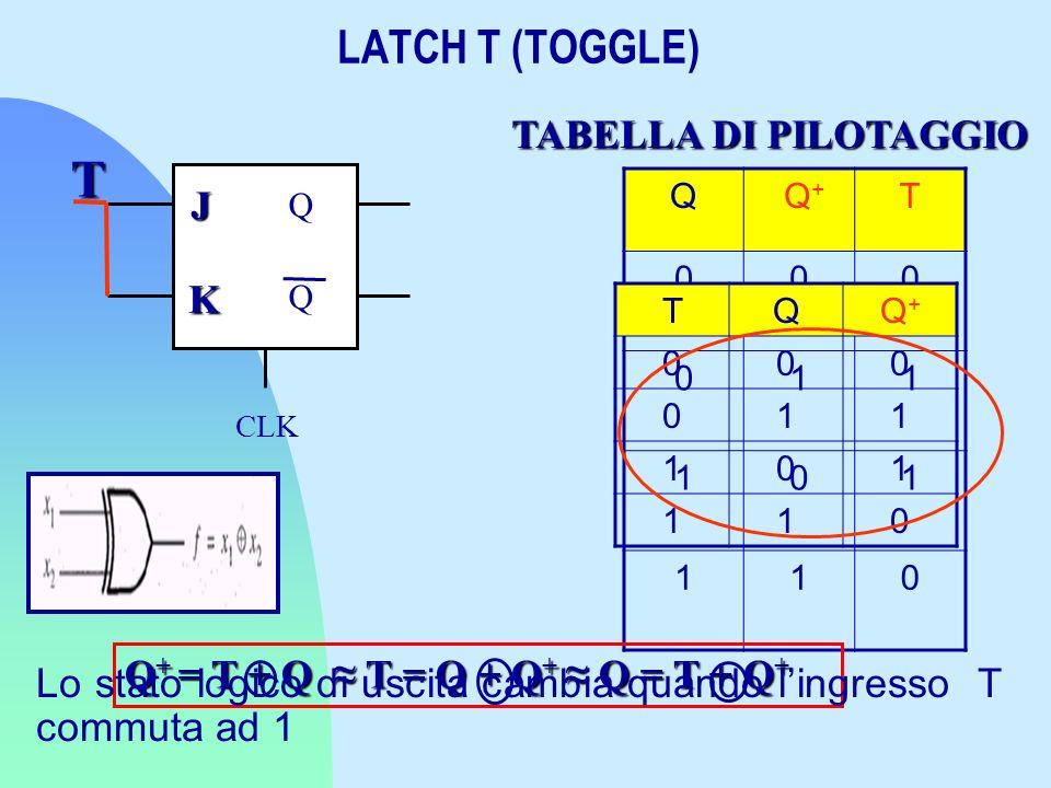 T LATCH T (TOGGLE) TABELLA DI PILOTAGGIO J K