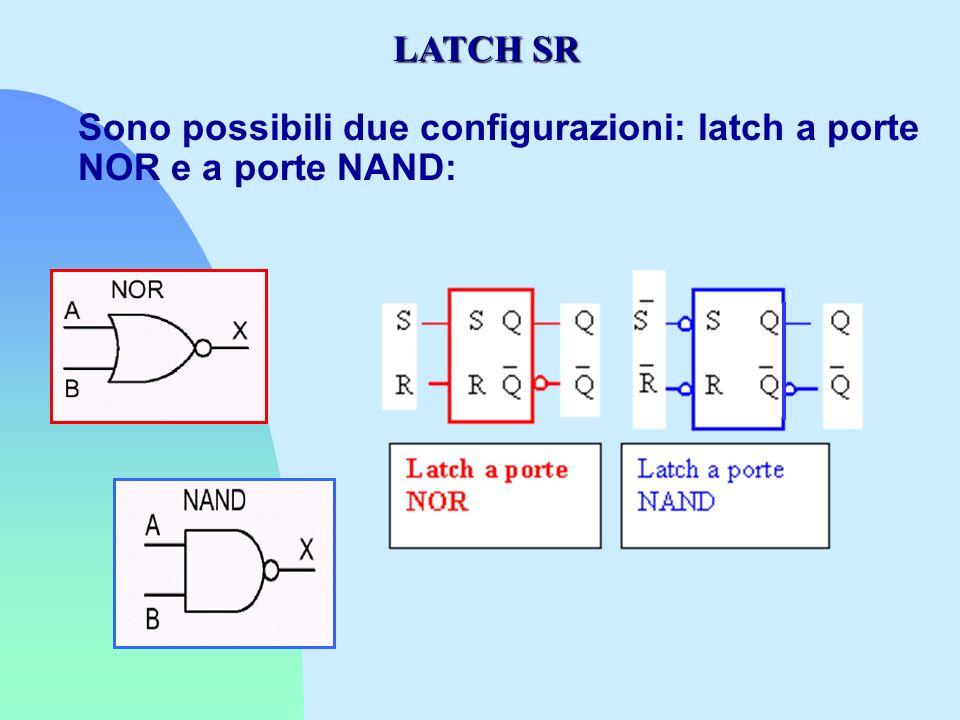 LATCH SR Sono possibili due configurazioni: latch a porte NOR e a porte NAND: