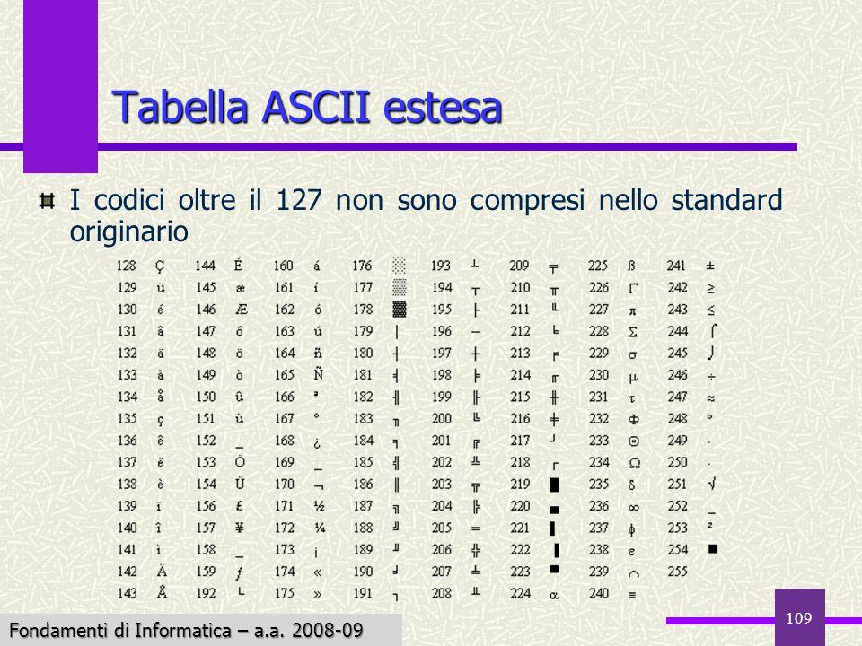 Tabella ASCII estesa I codici oltre il 127 non sono compresi nello standard originario.