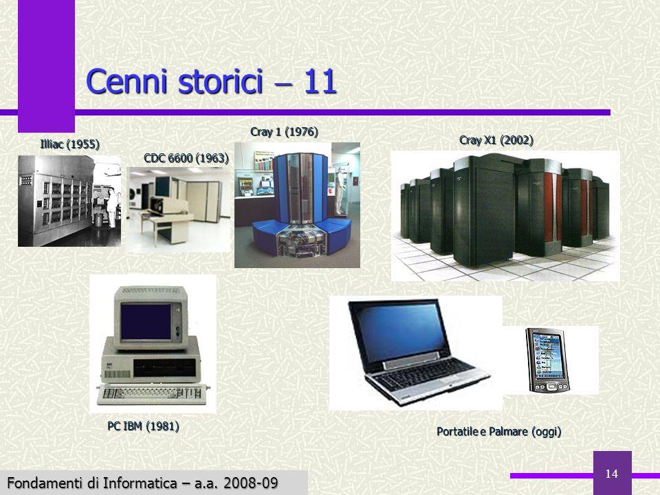 Cenni storici  11 Fondamenti di Informatica – a.a. 2008-09