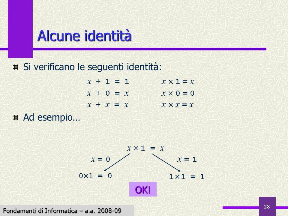 Alcune identità Si verificano le seguenti identità: Ad esempio…