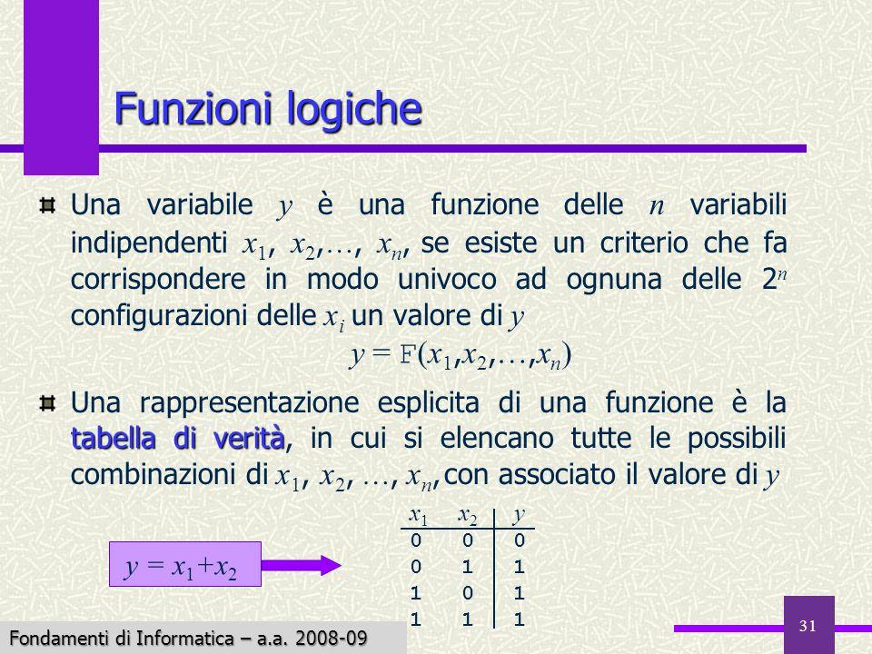 Funzioni logiche y = F(x1,x2,…,xn)