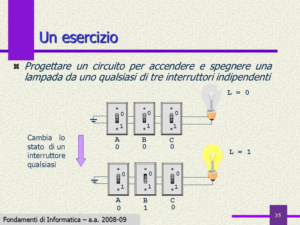 Un esercizio Progettare un circuito per accendere e spegnere una lampada da uno qualsiasi di tre interruttori indipendenti.
