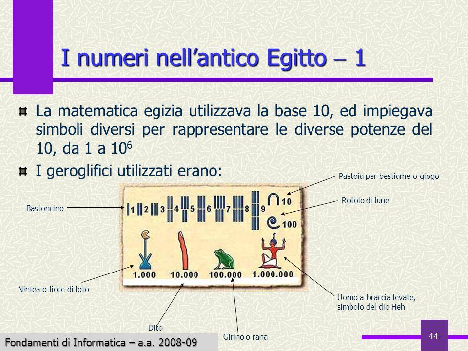 I numeri nell'antico Egitto  1