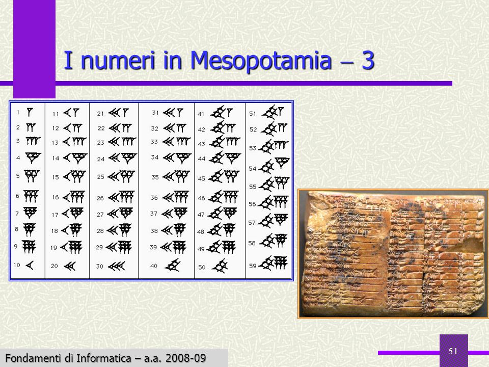 I numeri in Mesopotamia  3